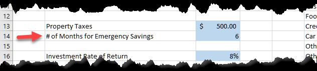 Number of Months Emergency Savings