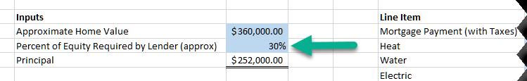 Percent of Equity
