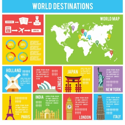 World Destinations