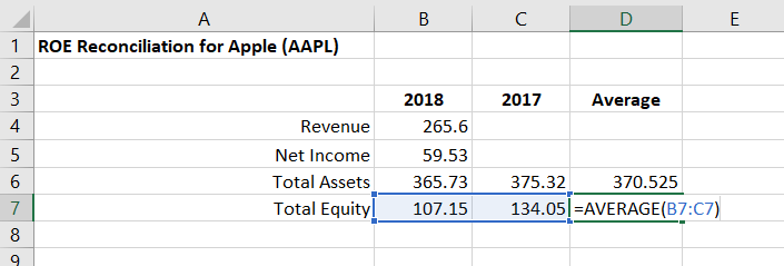 Average of Total Equity