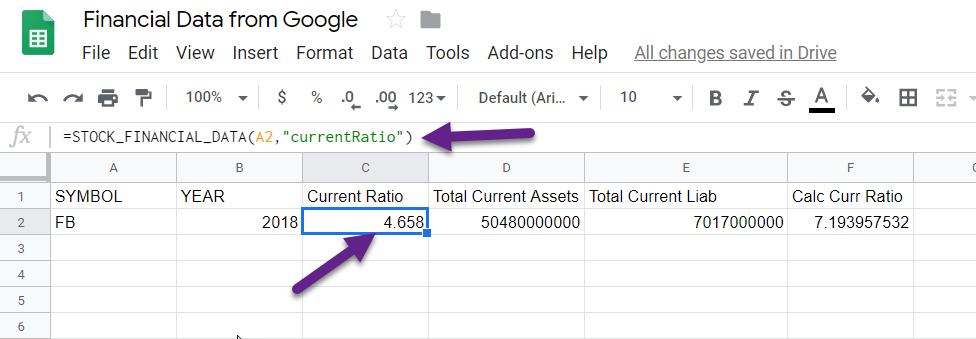 Google Sheets Current Ratio for Facebook Stock