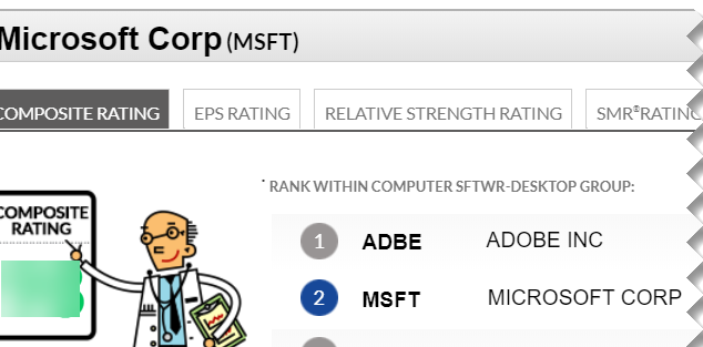 IBD Stock Checkup for Microsoft